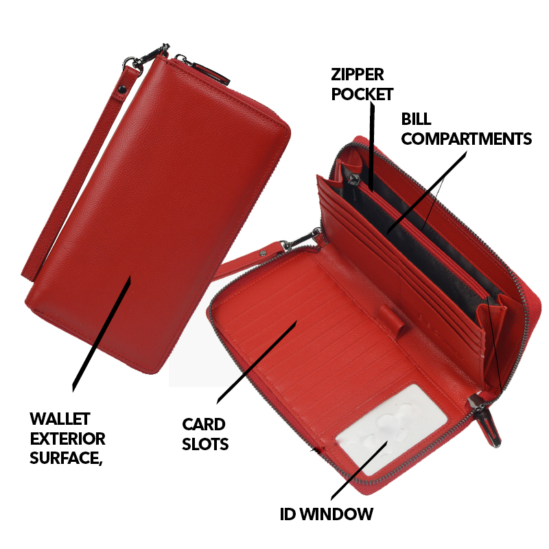 all details of wallet and purse